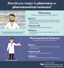 Pharmacy vs. Pharmaceutical Sciences.